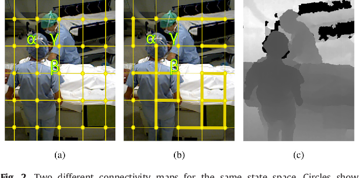 Figure 3 for Articulated Clinician Detection Using 3D Pictorial Structures on RGB-D Data