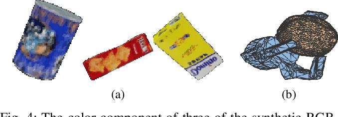 Figure 2 for Multi-FinGAN: Generative Coarse-To-Fine Sampling of Multi-Finger Grasps