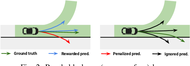 Figure 2 for The Importance of Prior Knowledge in Precise Multimodal Prediction