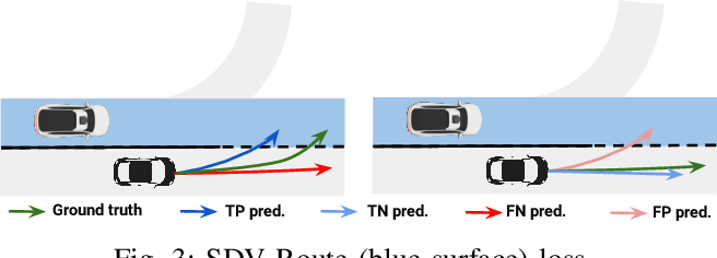 Figure 3 for The Importance of Prior Knowledge in Precise Multimodal Prediction