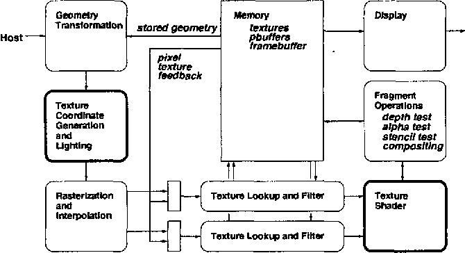 Texture Shaders - Semantic Scholar