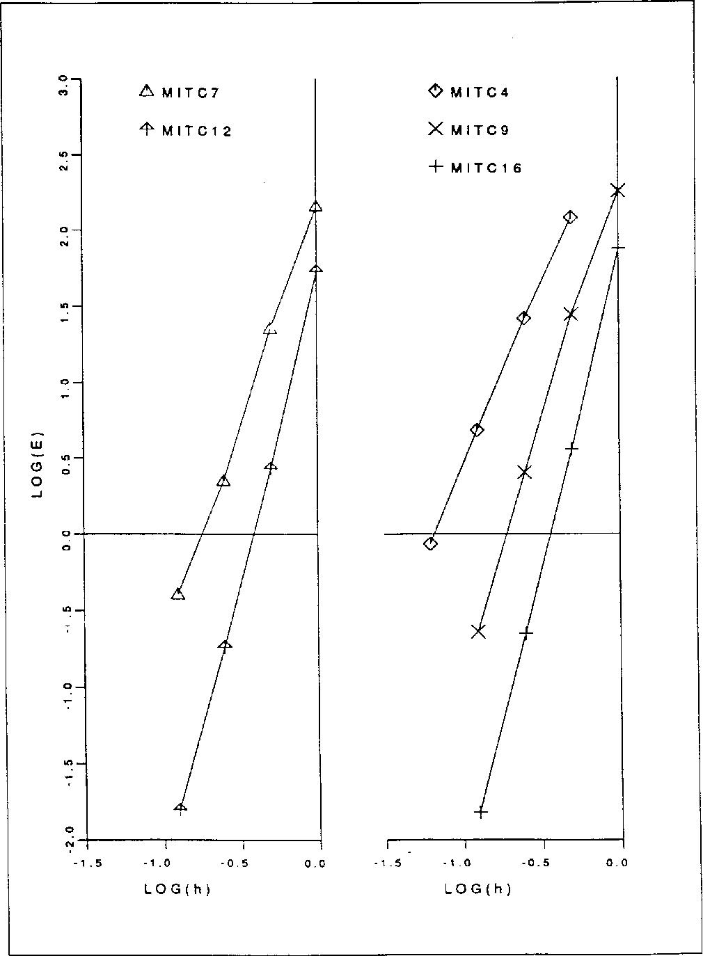 figure 22