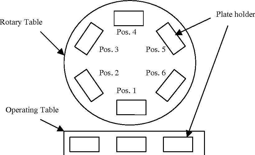 A case study in requirement analysis of control systems using uml figure 2 ccuart Images