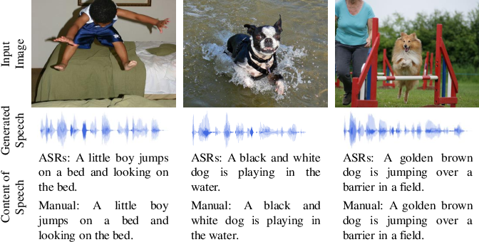 Figure 2 for Show and Speak: Directly Synthesize Spoken Description of Images