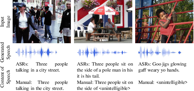 Figure 4 for Show and Speak: Directly Synthesize Spoken Description of Images