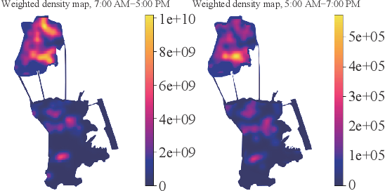 Figure 2 for Urban Sensing based on Mobile Phone Data: Approaches, Applications and Challenges