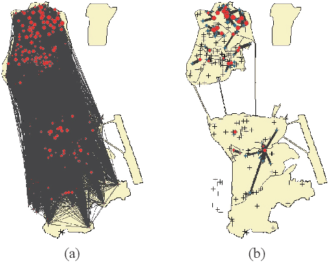 Figure 3 for Urban Sensing based on Mobile Phone Data: Approaches, Applications and Challenges