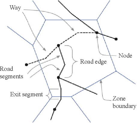 Figure 4 for Urban Sensing based on Mobile Phone Data: Approaches, Applications and Challenges