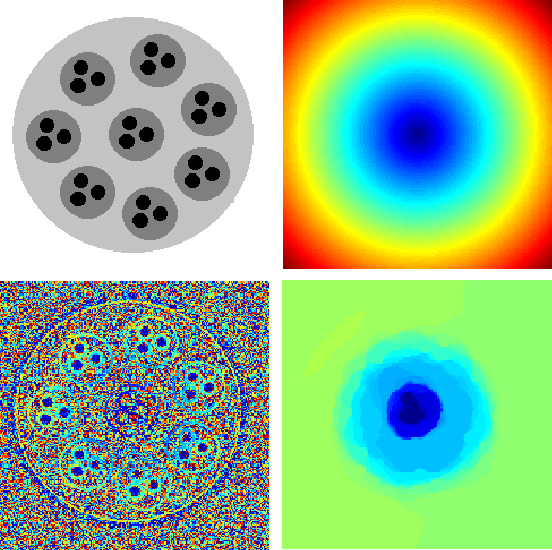 Figure 4 for Variational Depth from Focus Reconstruction