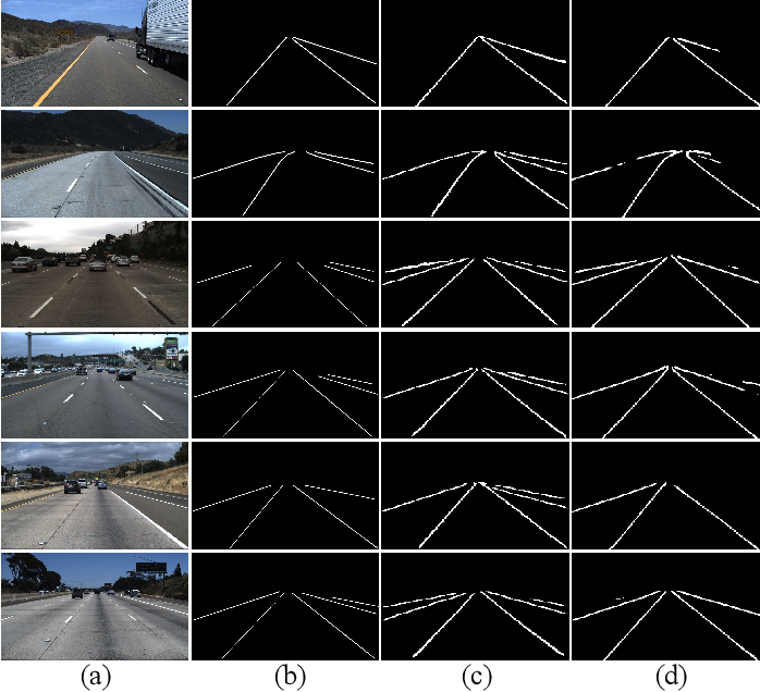Figure 1 for Lane Detection Model Based on Spatio-Temporal Network with Double ConvGRUs