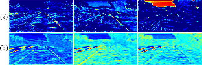 Figure 4 for Lane Detection Model Based on Spatio-Temporal Network with Double ConvGRUs