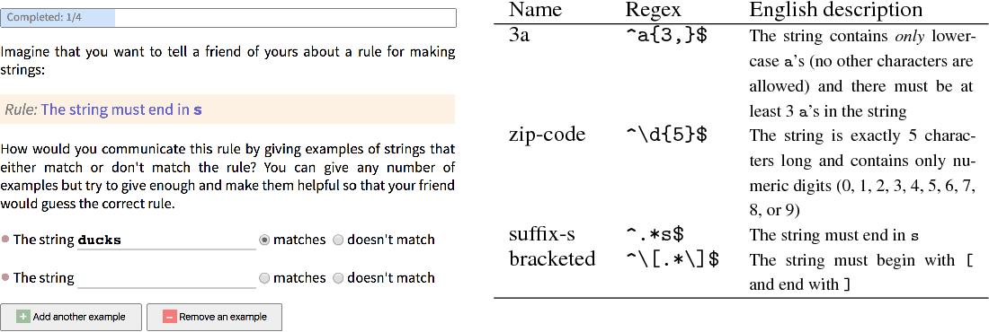 Figure 2 for Pedagogical learning