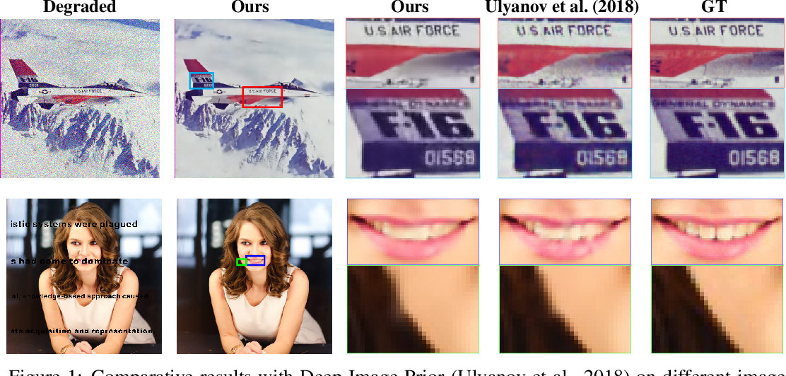 Figure 1 for Blind Image Restoration with Flow Based Priors