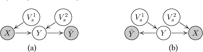 Figure 1 for Transfer Learning with Label Noise