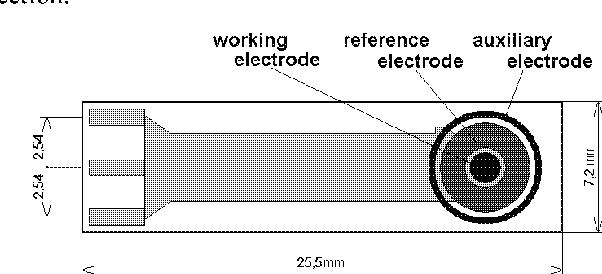 Figure 1. TFT sensor substrate design