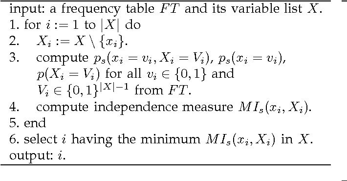 Figure 4 for Causal Discovery in a Binary Exclusive-or Skew Acyclic Model: BExSAM