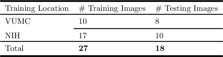 Figure 2 for Distributed deep learning for robust multi-site segmentation of CT imaging after traumatic brain injury