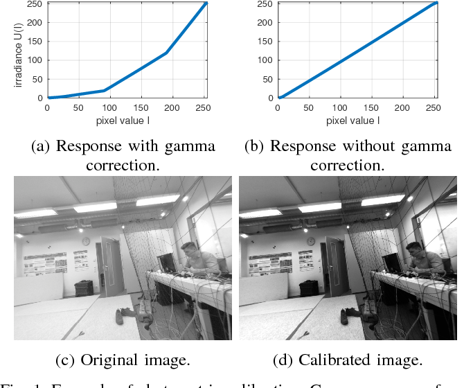 Figure 1 for Challenges in Monocular Visual Odometry: Photometric Calibration, Motion Bias and Rolling Shutter Effect