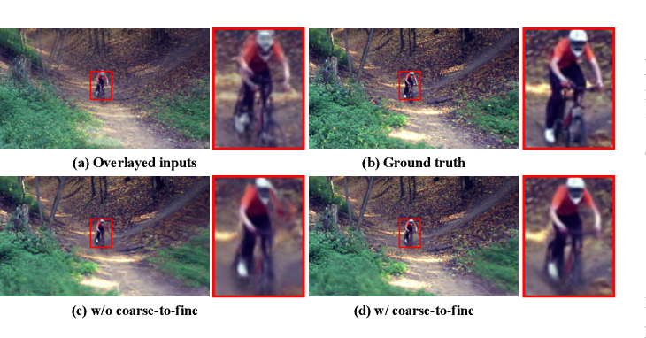 Figure 4 for PDWN: Pyramid Deformable Warping Network for Video Interpolation