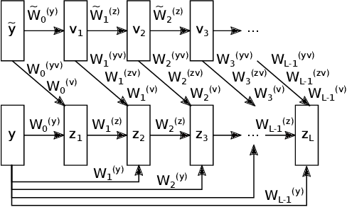 Figure 3 for Input Convex Neural Networks for Building MPC