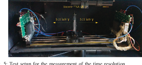 Fig. 5: Test setup for the measurement of the time resolution.