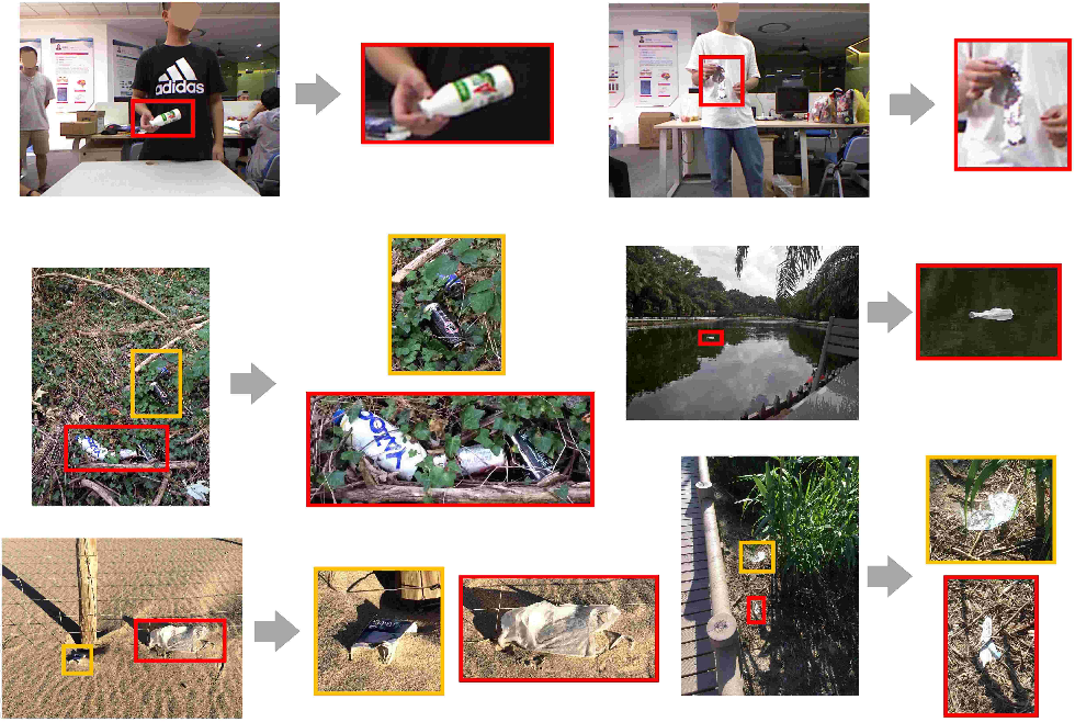 Figure 1 for A Multi-Level Approach to Waste Object Segmentation