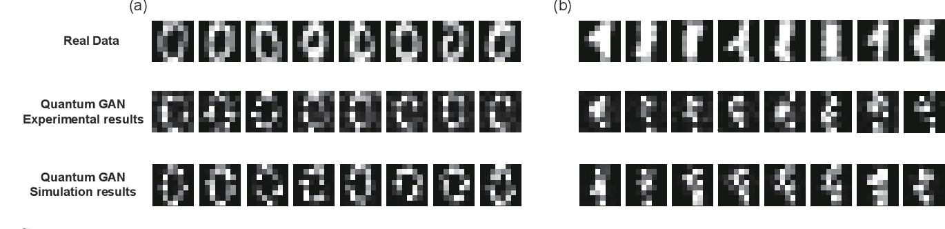 Figure 3 for Experimental Quantum Generative Adversarial Networks for Image Generation