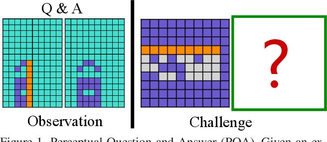 Figure 1 for PQA: Perceptual Question Answering