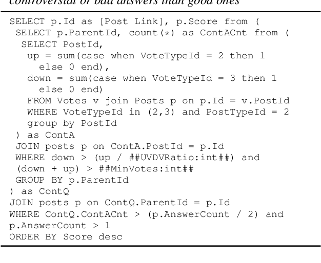 Figure 1 for Text-to-SQL in the Wild: A Naturally-Occurring Dataset Based on Stack Exchange Data