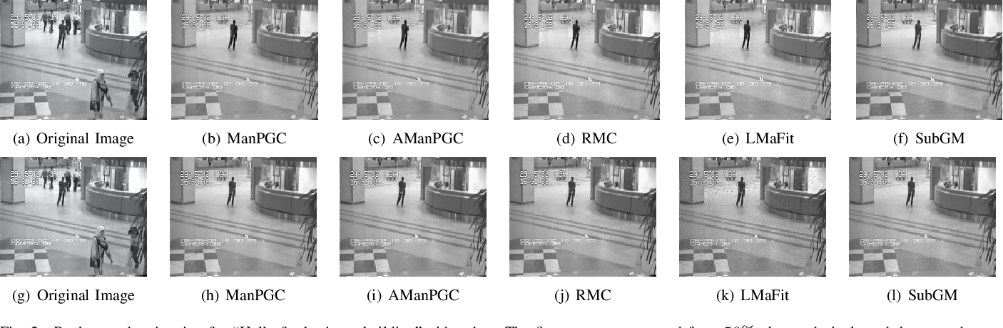 Figure 2 for Robust Low-rank Matrix Completion via an Alternating Manifold Proximal Gradient Continuation Method