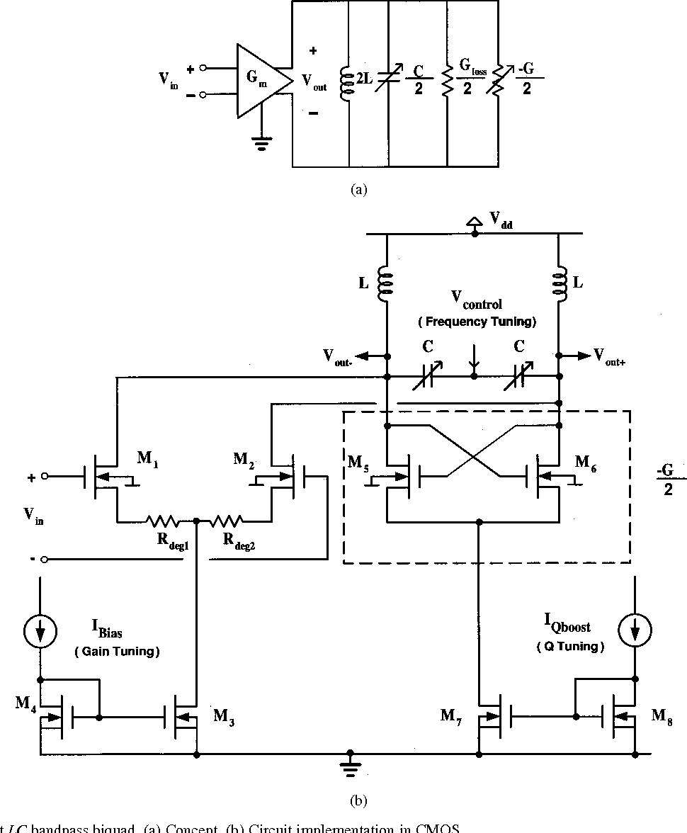 Figure 1 From A 3v 5 Mw Fully Integrated Tunable Bandpass Filter Notchfilter Filtercircuit Basiccircuit Circuit Diagram Q Enhancement Lc Biquad Concept