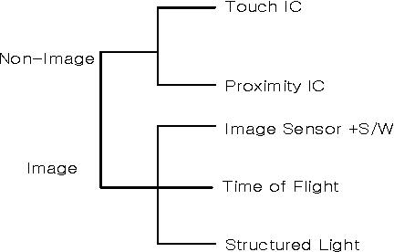 figure 4[9
