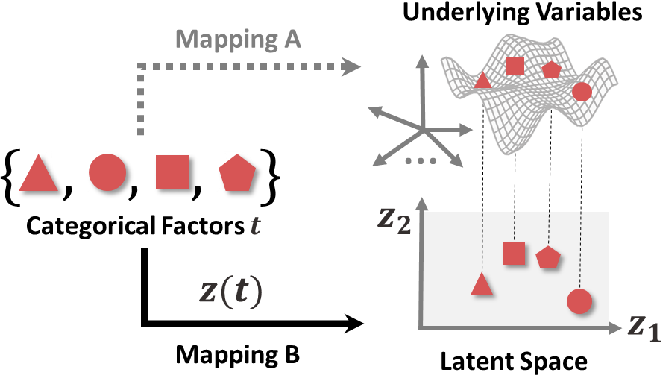 Figure 3 for Scalable Gaussian Processes for Data-Driven Design using Big Data with Categorical Factors