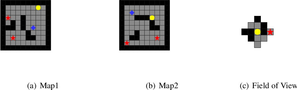 Figure 3 for Improving Fictitious Play Reinforcement Learning with Expanding Models