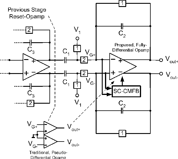 figure 2 from generalized circuit techniques for low