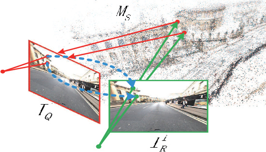 Figure 3 for Visual Localization Using Sparse Semantic 3D Map