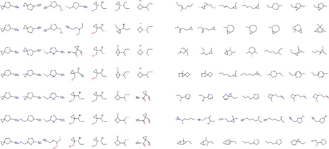 Figure 4 for Constrained Generation of Semantically Valid Graphs via Regularizing Variational Autoencoders