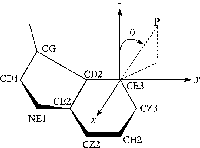 Figure 1 From Environment Of Tryptophan Side Chains In Proteins