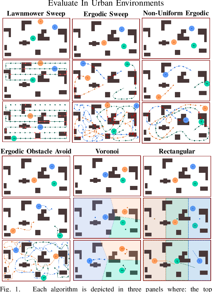 Figure 1 for Multi-Agent Coverage in Urban Environments