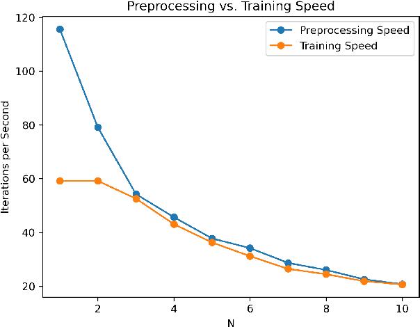 Figure 4 for Automating Augmentation Through Random Unidimensional Search