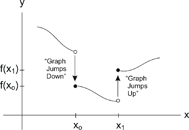 Figure 1 for Conditions for Convergence in Regularized Machine Learning Objectives
