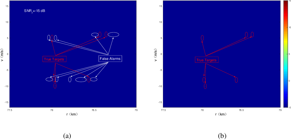 Figure 3 for Newtonalized Orthogonal Matching Pursuit for Linear Frequency Modulated Pulse Frequency Agile Radar