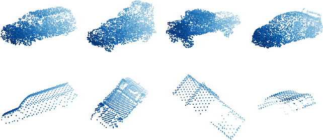 Figure 3 for Iterative Transformer Network for 3D Point Cloud