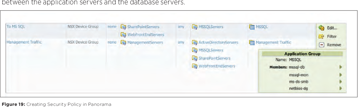 Figure 19 from Next Generation Security with VMware NSX and