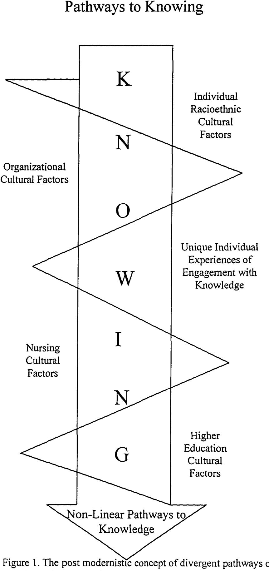 PDF] Leadership for Learning: Narratologic Pedagogy and