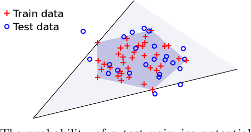 Figure 1 for Discriminative training of conditional random fields with probably submodular constraints