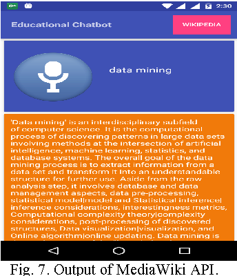 Figure 8 from Android based educational Chatbot for visually