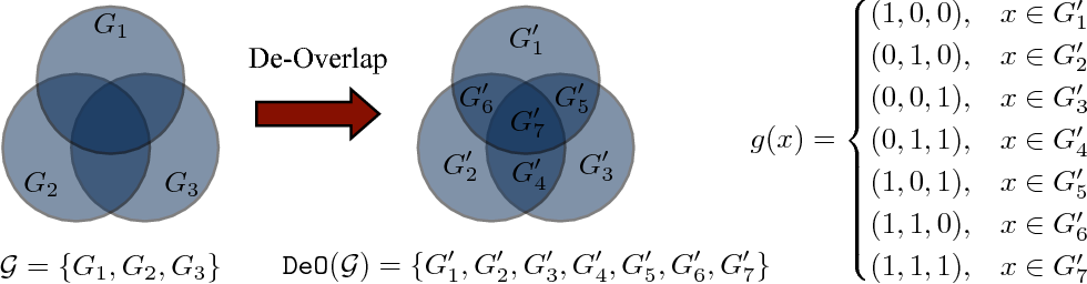 Figure 1 for Probabilistic Rule Realization and Selection