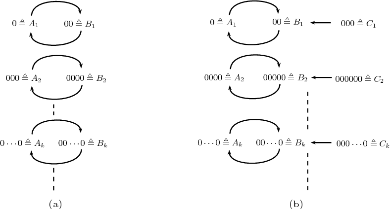 Figure 4 for Automata for Infinite Argumentation Structures