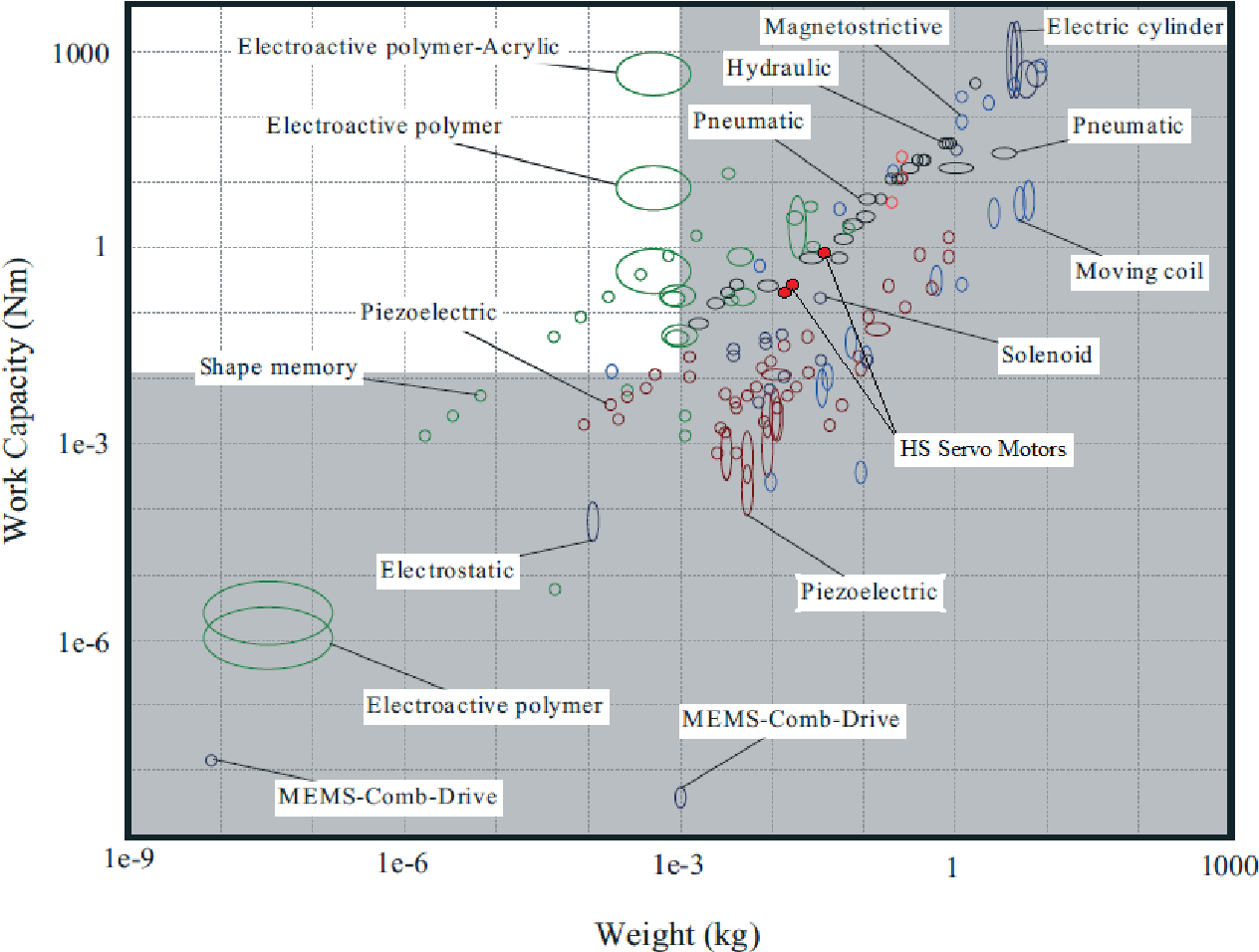 Towards A Human Like Robot For Medical Simulation Semantic Scholar Kawasaki S3 Wiring Diagram